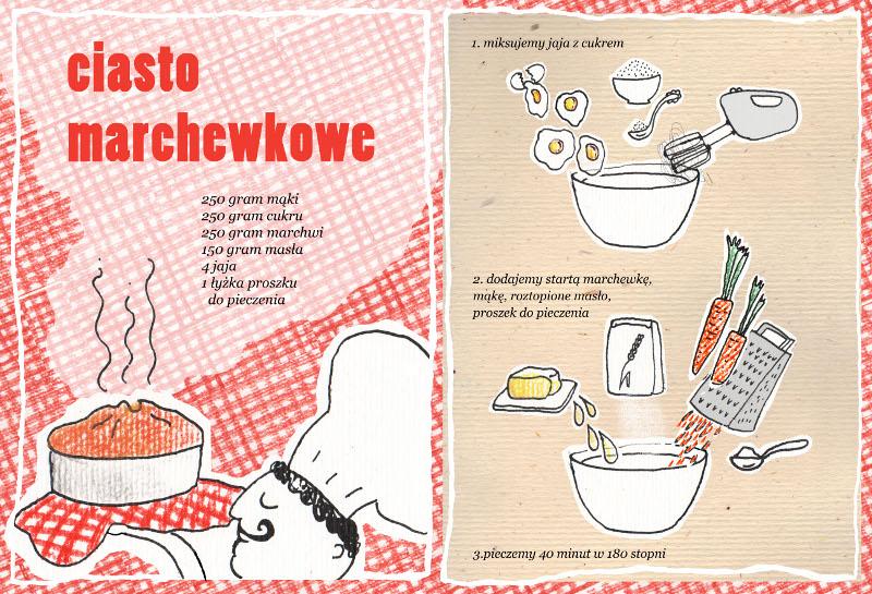 ciasto marchewkowe_kuchnia_wloska