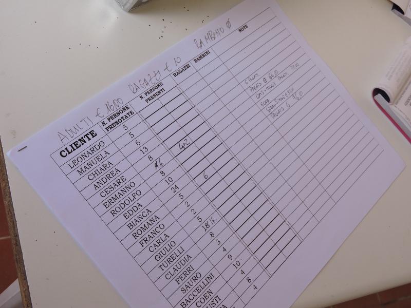 Lista szczesliwcow, ktorzy zdolali zapisac sie na swiet tortelli w Castagno